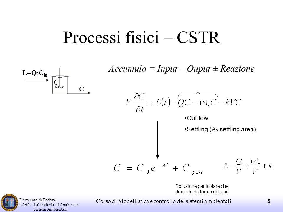 Università di Padova LASA – Laboratorio di Analisi dei Sistemi Ambientali Corso di Ingegneria Chimica Ambientale 6 Processi fisici – CSTR pulse