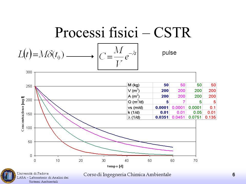 Università di Padova LASA – Laboratorio di Analisi dei Sistemi Ambientali Corso di Ingegneria Chimica Ambientale 7 Processi fisici – CSTR step