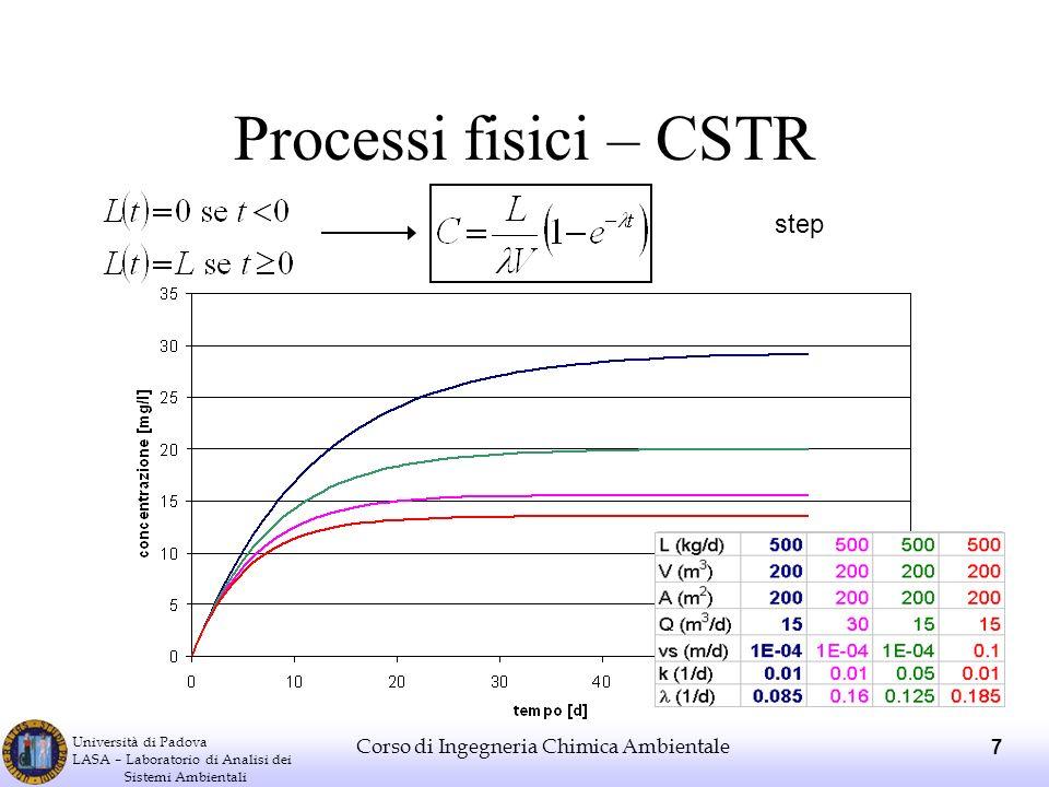 Università di Padova LASA – Laboratorio di Analisi dei Sistemi Ambientali Corso di Ingegneria Chimica Ambientale 8 Processi fisici – CSTR