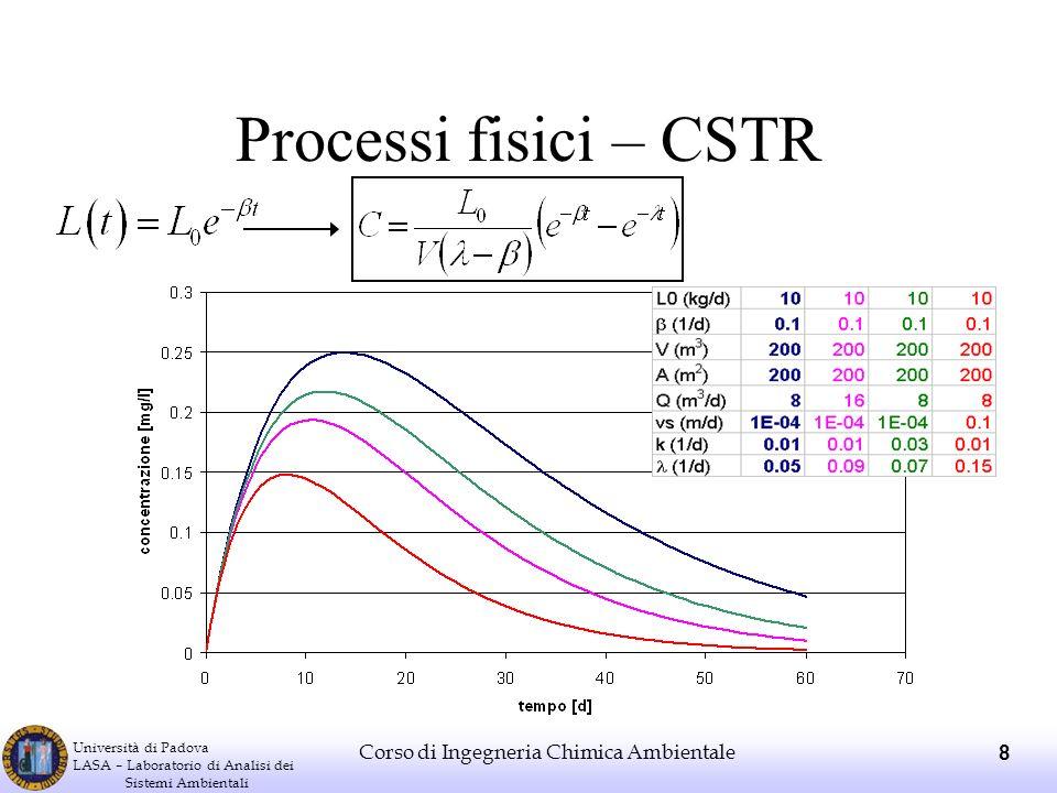 Università di Padova LASA – Laboratorio di Analisi dei Sistemi Ambientali Corso di Ingegneria Chimica Ambientale 9 Processi fisici – sistemi di CSTR Per simulare sistemi complessi è possibile usare una rete di CSTRs in relazione fra loro in maniera più o meno complessa
