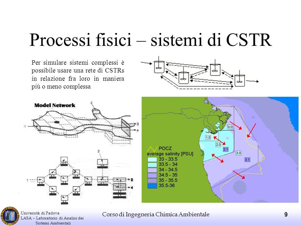 Università di Padova LASA – Laboratorio di Analisi dei Sistemi Ambientali Corso di Ingegneria Chimica Ambientale 10 Processi fisici – PFR Accumulo = Input – Ouput ± Reazione Steady state