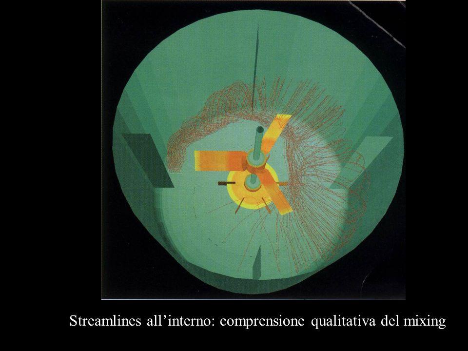 Streamlines allinterno: comprensione qualitativa del mixing