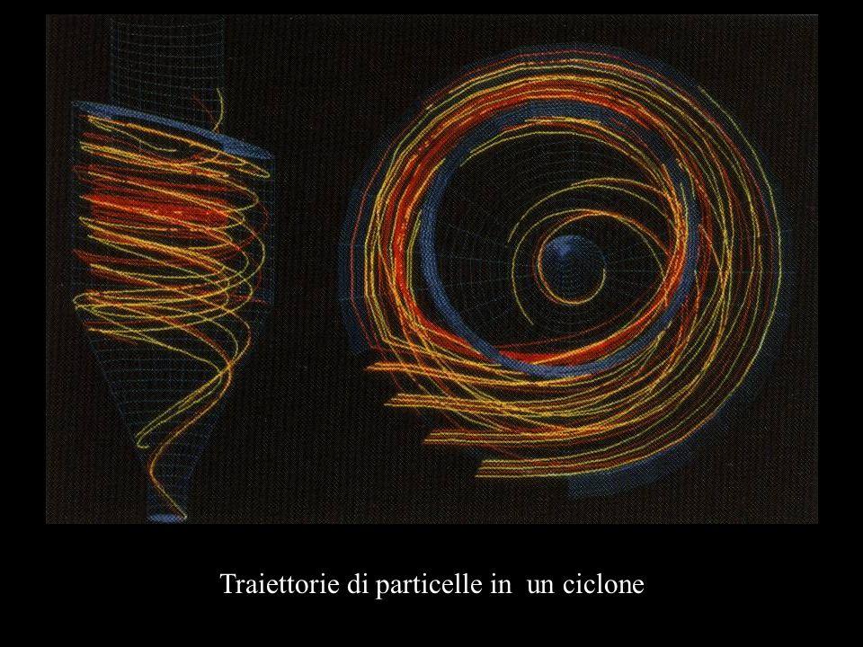Traiettorie di particelle in un ciclone