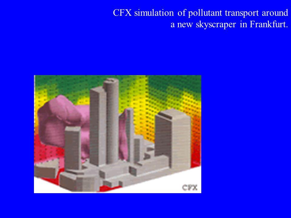 CFX simulation of pollutant transport around a new skyscraper in Frankfurt.