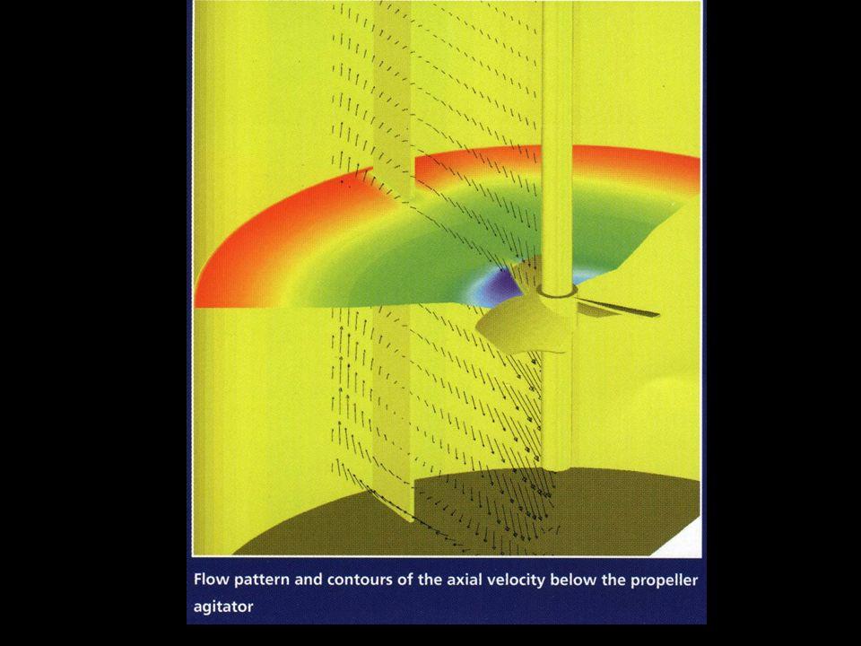 Modellazione catetere
