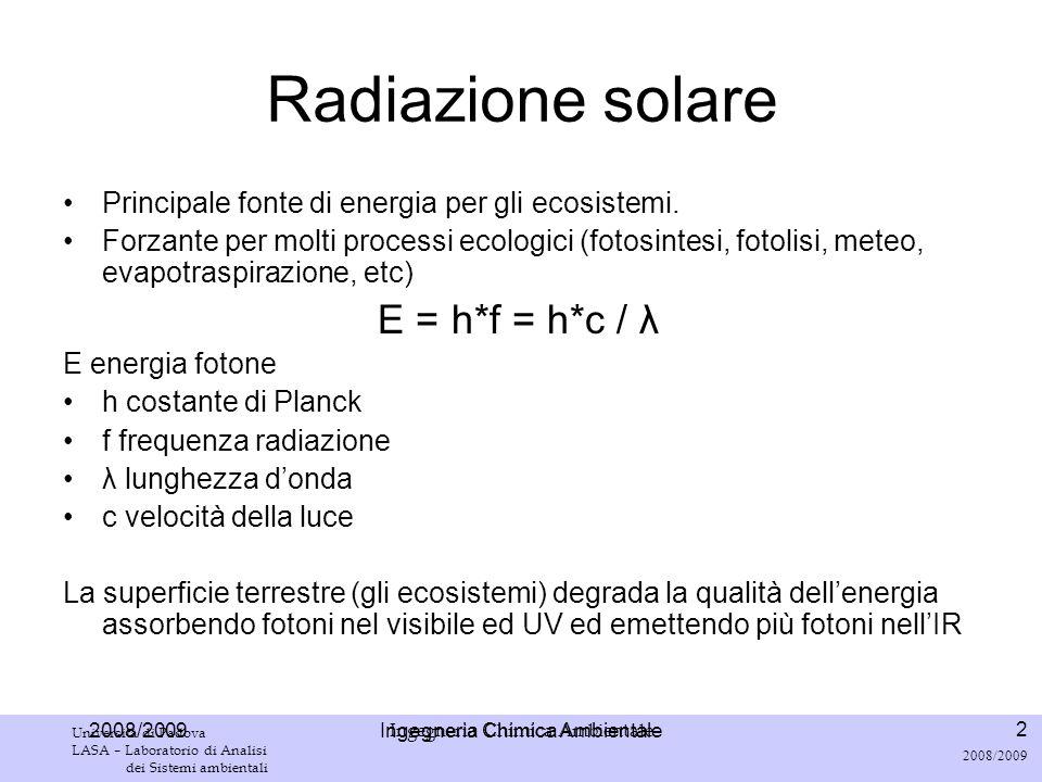 Ingegneria Chimica Ambientale Università di Padova LASA – Laboratorio di Analisi dei Sistemi ambientali 3 2008/2009 Ingegneria Chimica Ambientale Produzione primaria Trasformazione di CO 2 in composti organici (autotrofia) C come u.d.m.