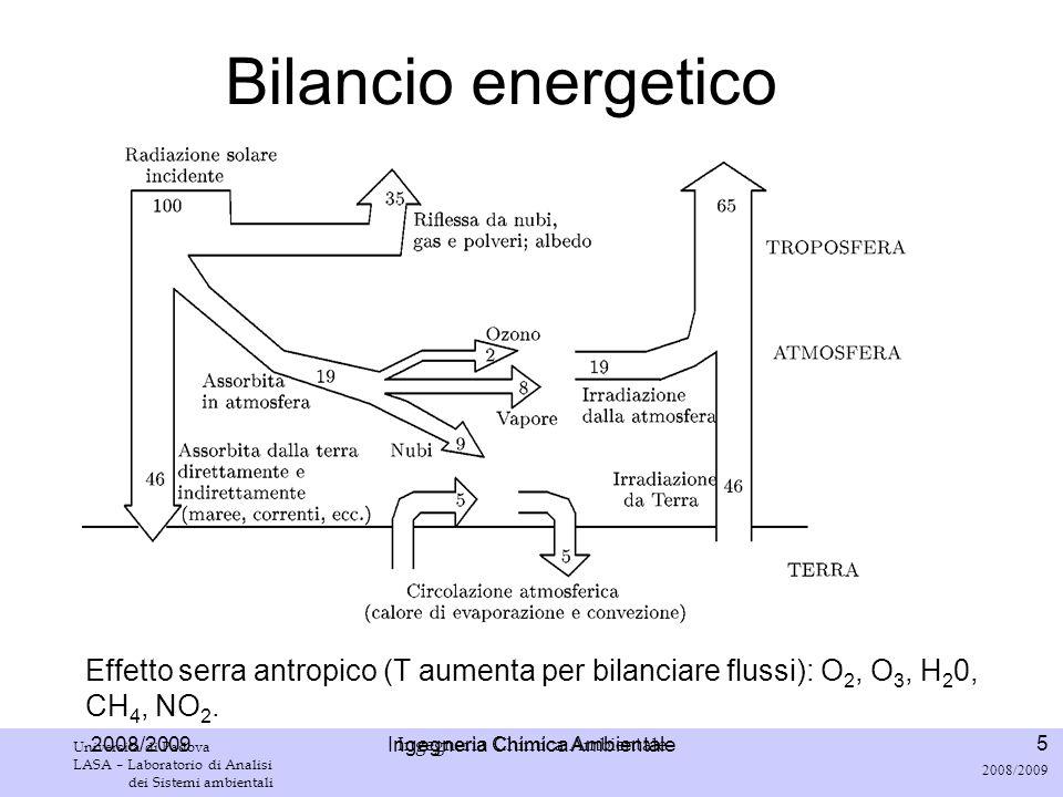 Ingegneria Chimica Ambientale Università di Padova LASA – Laboratorio di Analisi dei Sistemi ambientali 6 2008/2009 Ingegneria Chimica Ambientale Bilancio energetico Energia totale% bandaLungh.