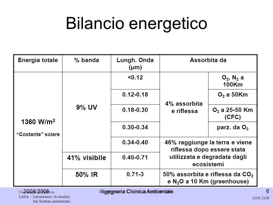 Ingegneria Chimica Ambientale Università di Padova LASA – Laboratorio di Analisi dei Sistemi ambientali 7 2008/2009 Ingegneria Chimica Ambientale Unità di misura W/m 2 BTU/ft 2 d=0.131 W/m 2 Langley/d=1 cal/cm 2 d=0.483 W/m 2 Kcal/m 2 h=1.16 W/m 2 cal/m 2 s=4.18 W/m 2 MJ/m 2 d=86.4 W/m 2 Einstein/m 2 s=mole fotoni/m 2 s Non convertibile nelle unità sopra.
