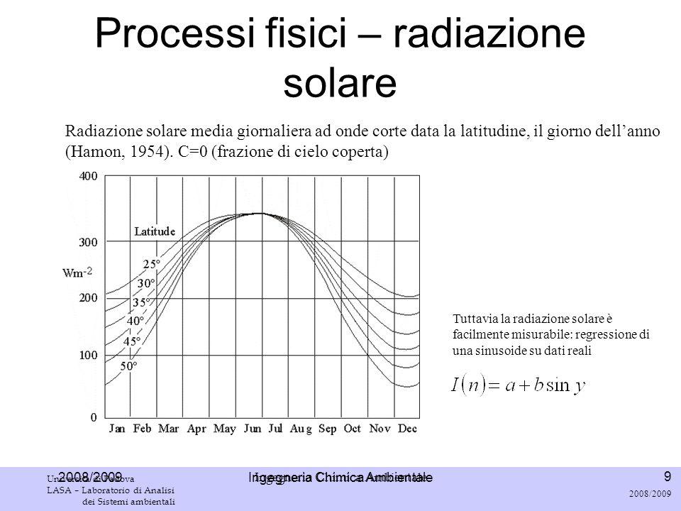 Ingegneria Chimica Ambientale Università di Padova LASA – Laboratorio di Analisi dei Sistemi ambientali 10 2008/2009 Ingegneria Chimica Ambientale Processi fisici – radiazione solare VENEZIA MANILA Nuvolosità marcatamente disuniforme nellanno