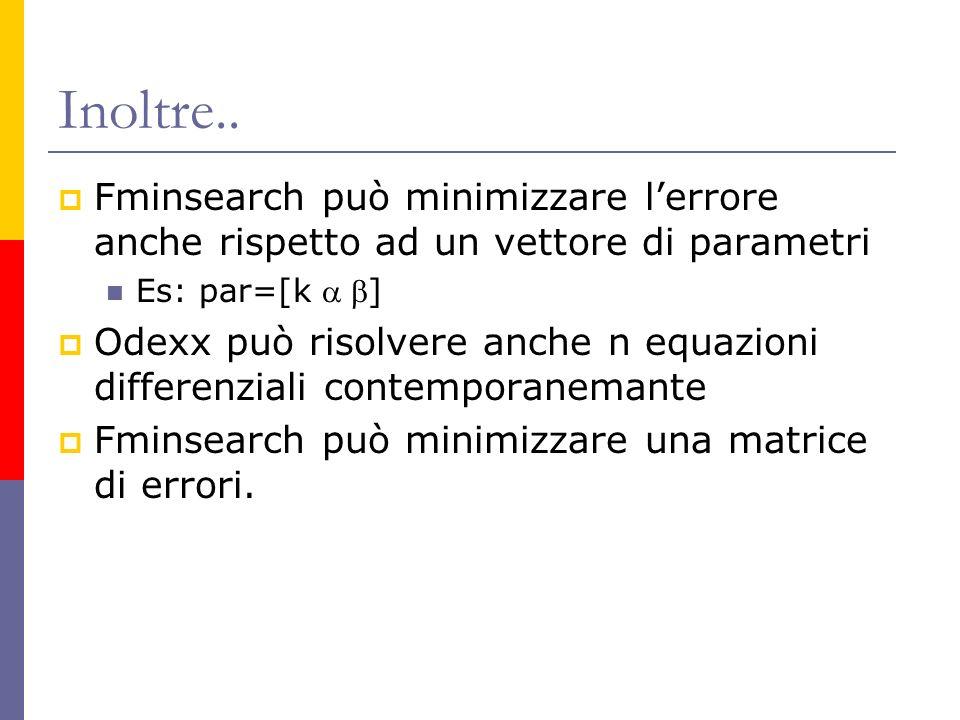 Inoltre.. Fminsearch può minimizzare lerrore anche rispetto ad un vettore di parametri Es: par=[k ] Odexx può risolvere anche n equazioni differenzial
