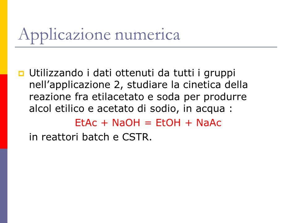 Applicazione numerica Utilizzando i dati ottenuti da tutti i gruppi nellapplicazione 2, studiare la cinetica della reazione fra etilacetato e soda per