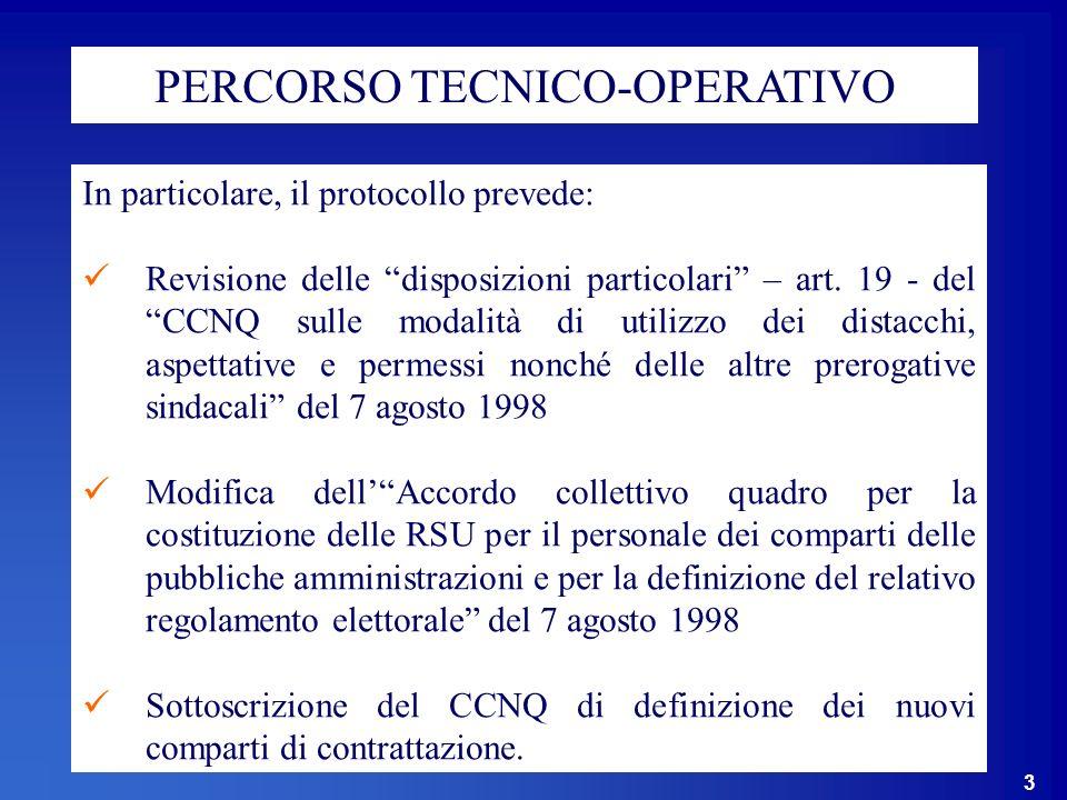 3 PERCORSO TECNICO-OPERATIVO In particolare, il protocollo prevede: Revisione delle disposizioni particolari – art.