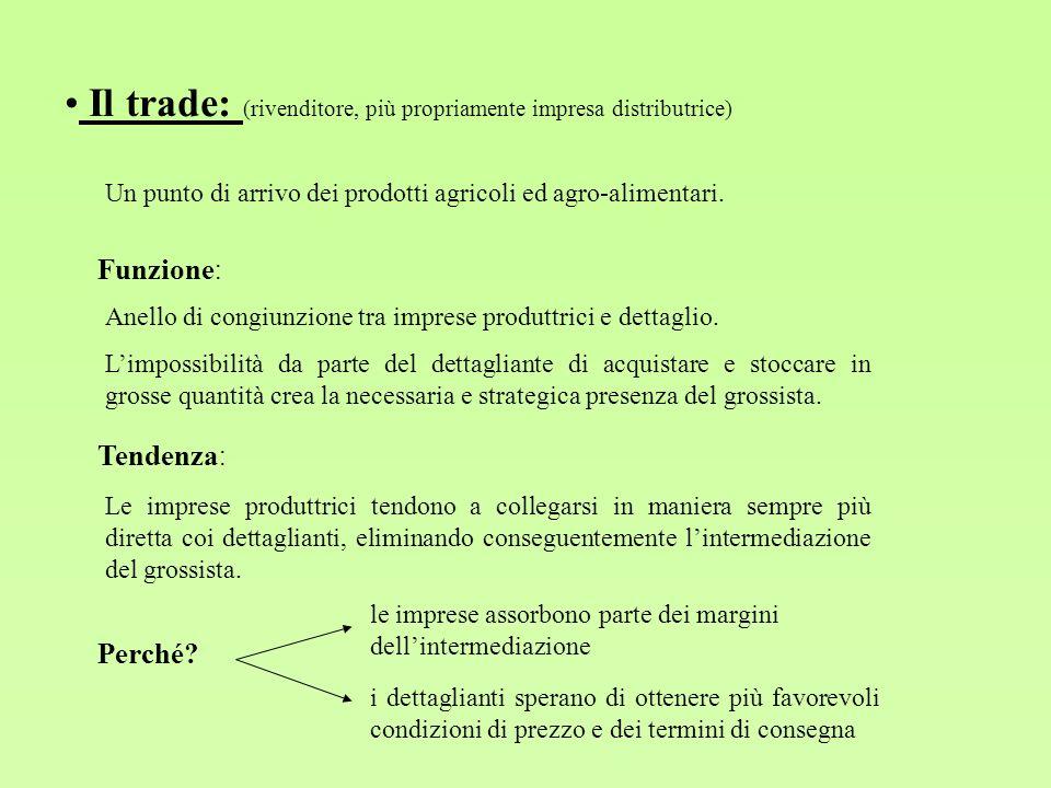 Il trade: (rivenditore, più propriamente impresa distributrice) Un punto di arrivo dei prodotti agricoli ed agro-alimentari. Funzione : Anello di cong