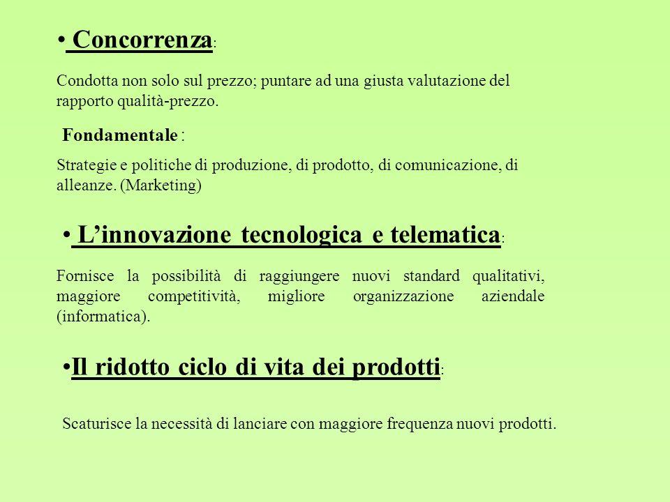 Concorrenza : Condotta non solo sul prezzo; puntare ad una giusta valutazione del rapporto qualità-prezzo. Fondamentale : Strategie e politiche di pro