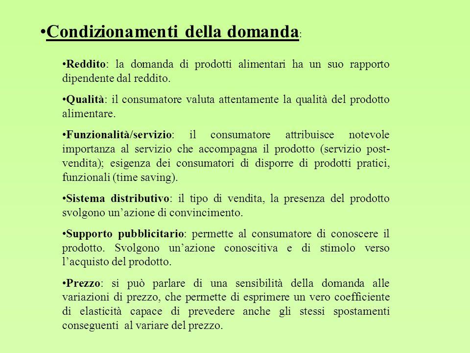 Condizionamenti della domanda : Reddito: la domanda di prodotti alimentari ha un suo rapporto dipendente dal reddito. Qualità: il consumatore valuta a