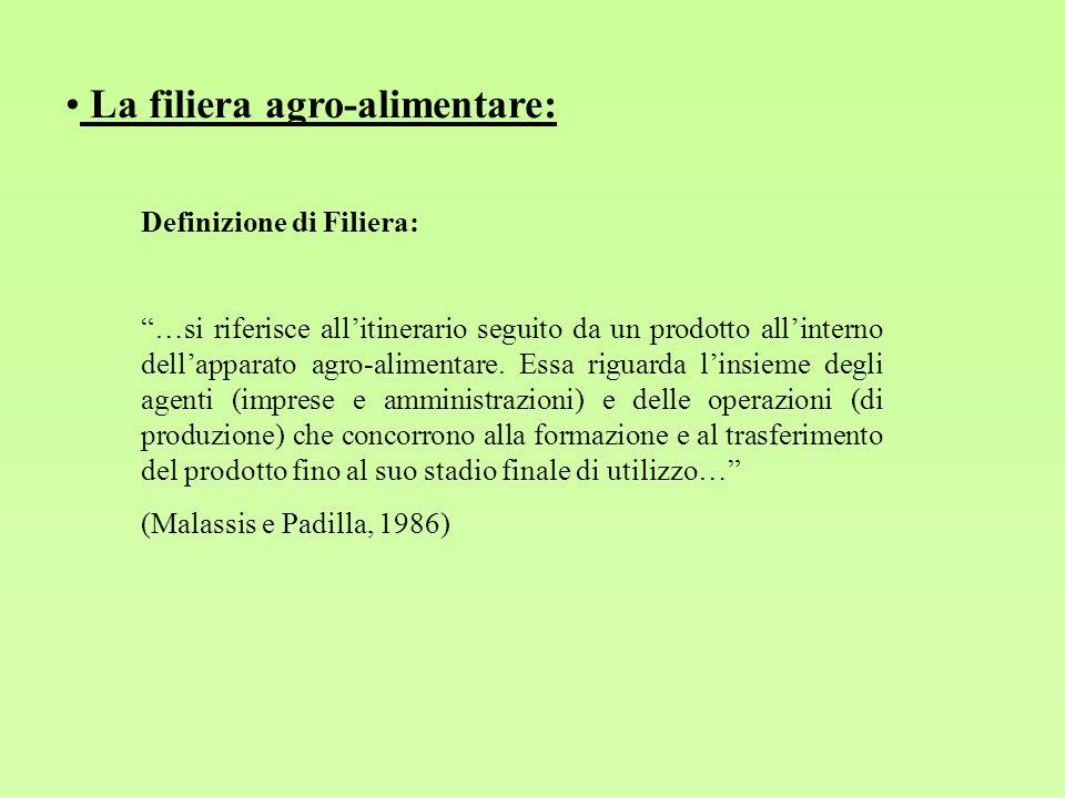 La filiera agro-alimentare: Definizione di Filiera: …si riferisce allitinerario seguito da un prodotto allinterno dellapparato agro-alimentare. Essa r