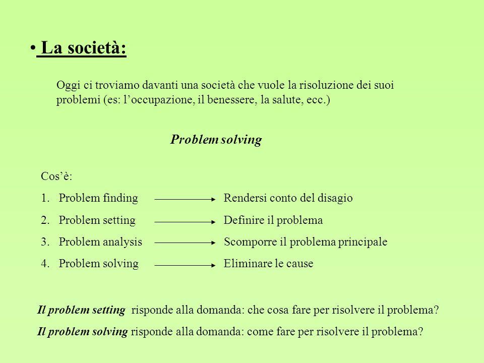 La società: Oggi ci troviamo davanti una società che vuole la risoluzione dei suoi problemi (es: loccupazione, il benessere, la salute, ecc.) Problem