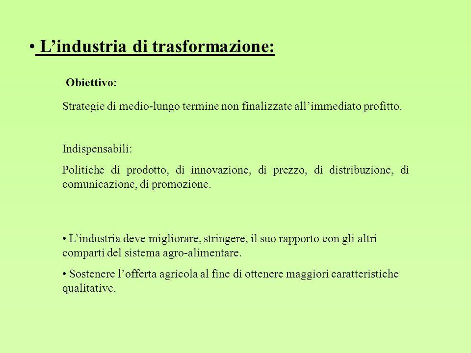 Lindustria di trasformazione: Obiettivo: Strategie di medio-lungo termine non finalizzate allimmediato profitto. Indispensabili: Politiche di prodotto