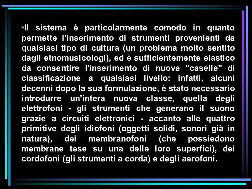 Il sistema è particolarmente comodo in quanto permette l'inserimento di strumenti provenienti da qualsiasi tipo di cultura (un problema molto sentito