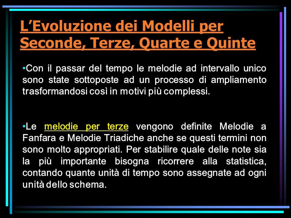 LEvoluzione dei Modelli per Seconde, Terze, Quarte e Quinte Con il passar del tempo le melodie ad intervallo unico sono state sottoposte ad un process