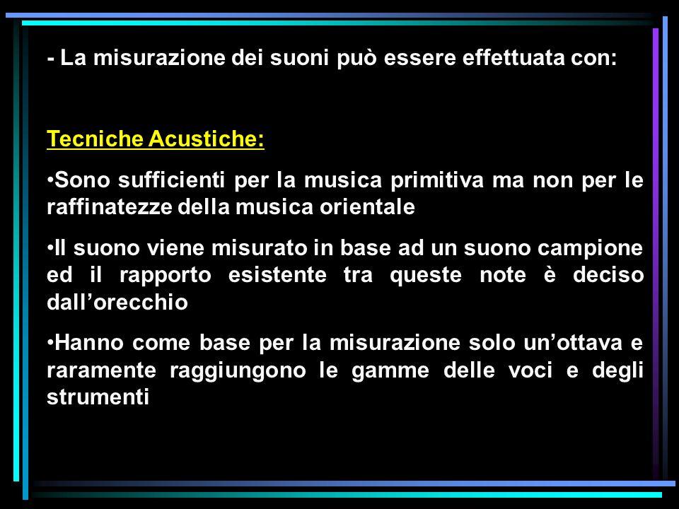 - La misurazione dei suoni può essere effettuata con: Tecniche Acustiche: Sono sufficienti per la musica primitiva ma non per le raffinatezze della mu