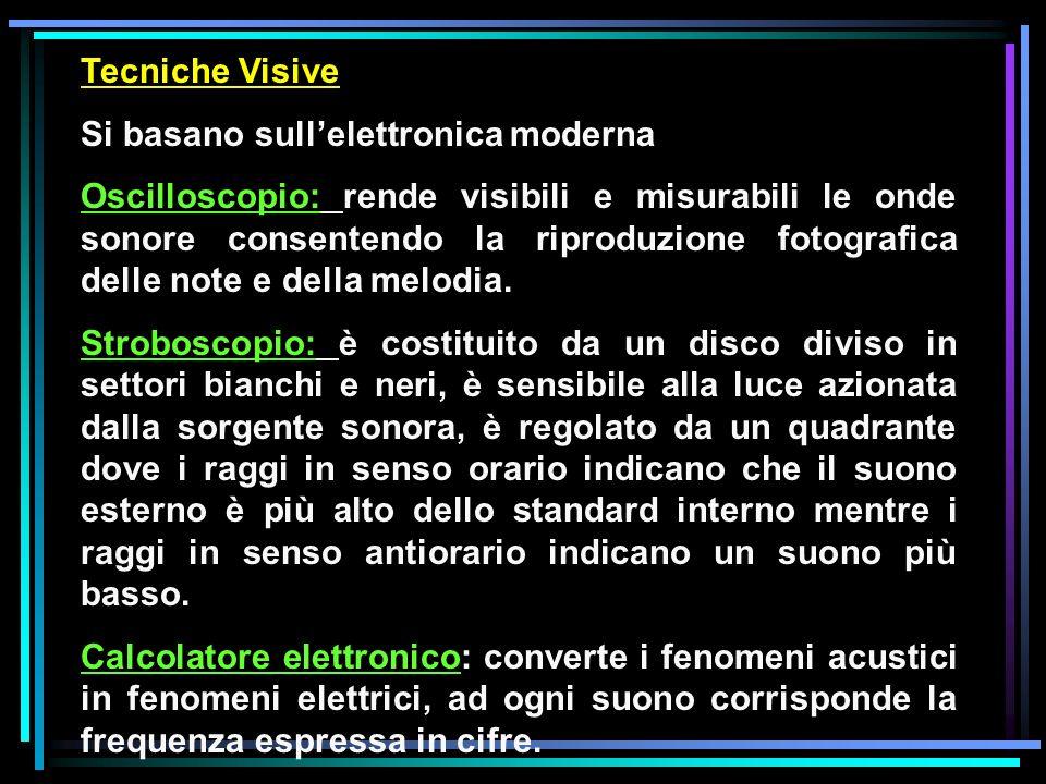 Tecniche Visive Si basano sullelettronica moderna Oscilloscopio: rende visibili e misurabili le onde sonore consentendo la riproduzione fotografica de