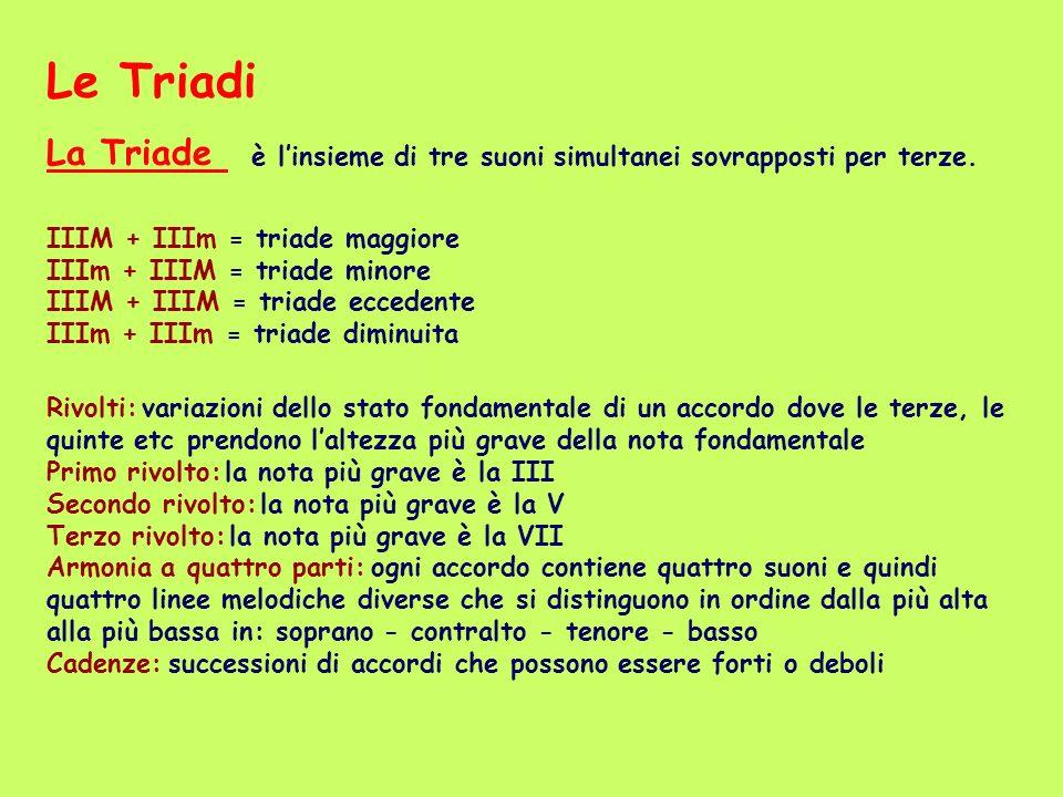 Le Triadi La Triade è linsieme di tre suoni simultanei sovrapposti per terze.
