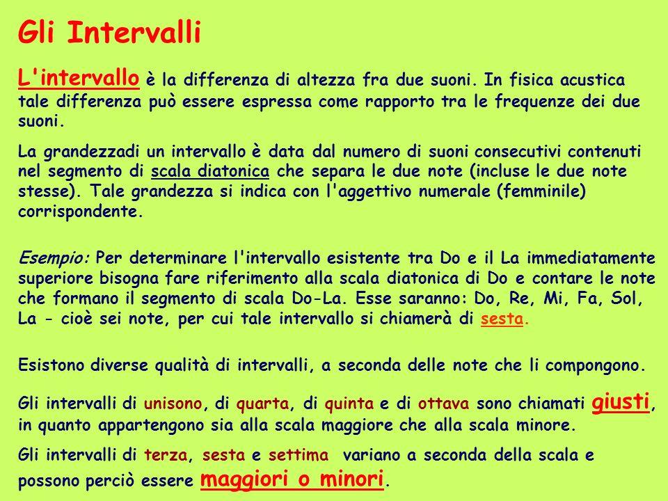 Gli Intervalli L intervallo è la differenza di altezza fra due suoni.