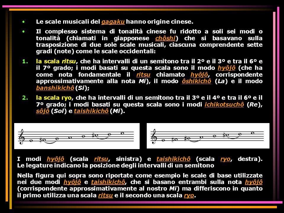 Le scale musicali del gagaku hanno origine cinese.gagaku Il complesso sistema di tonalità cinese fu ridotto a soli sei modi o tonalità (chiamati in gi