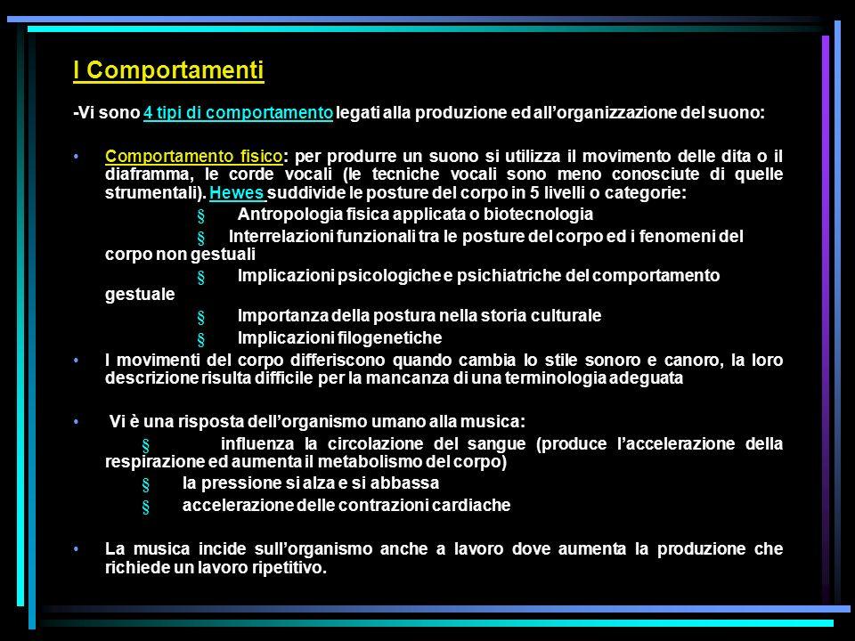I Comportamenti -Vi sono 4 tipi di comportamento legati alla produzione ed allorganizzazione del suono: Comportamento fisico: per produrre un suono si