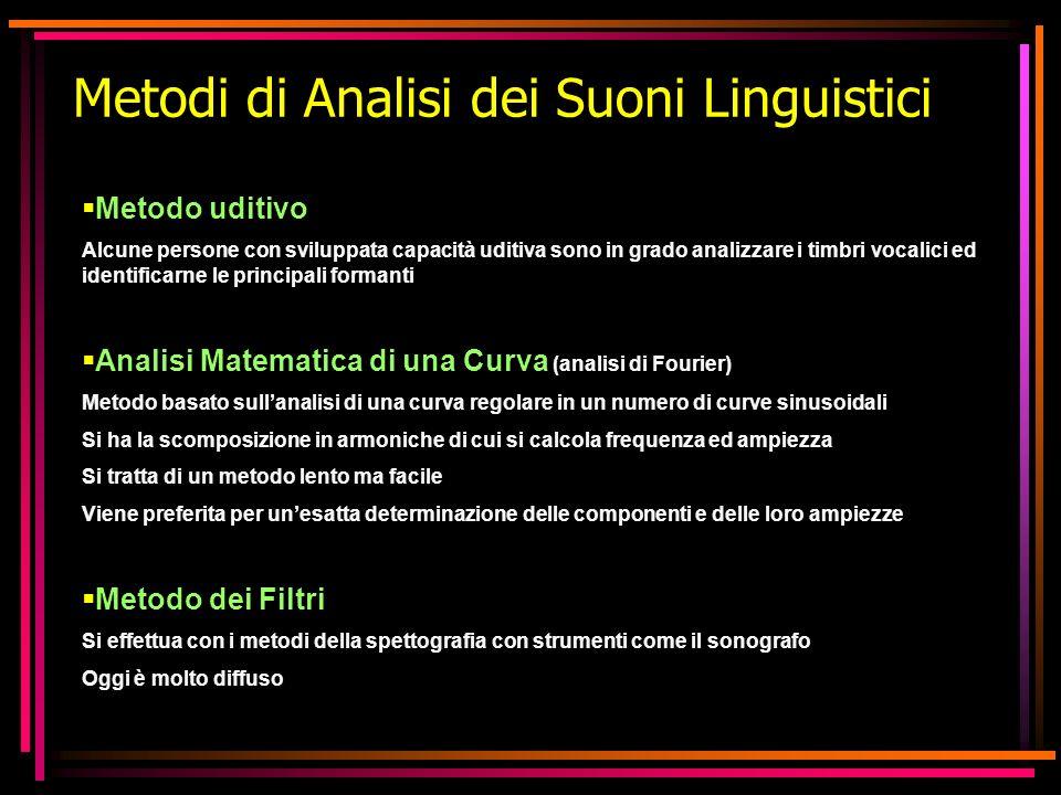 Metodi di Analisi dei Suoni Linguistici Metodo uditivo Alcune persone con sviluppata capacità uditiva sono in grado analizzare i timbri vocalici ed id