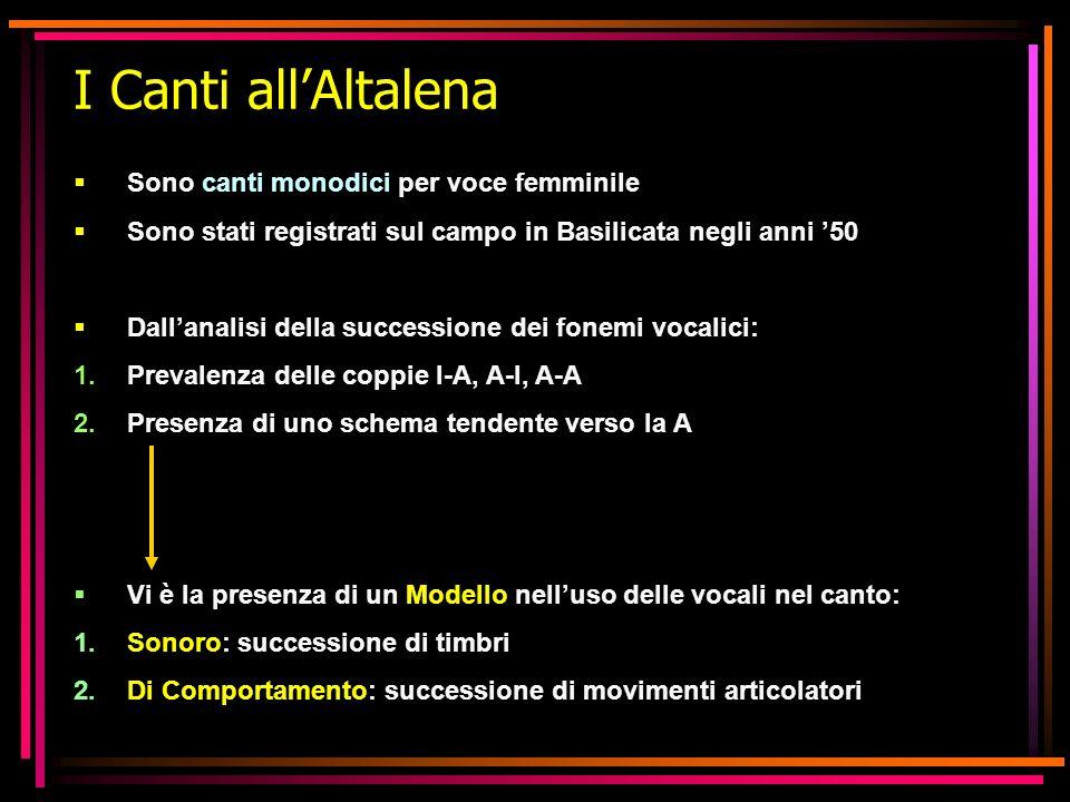 I Canti allAltalena Sono canti monodici per voce femminile Sono stati registrati sul campo in Basilicata negli anni 50 Dallanalisi della successione d