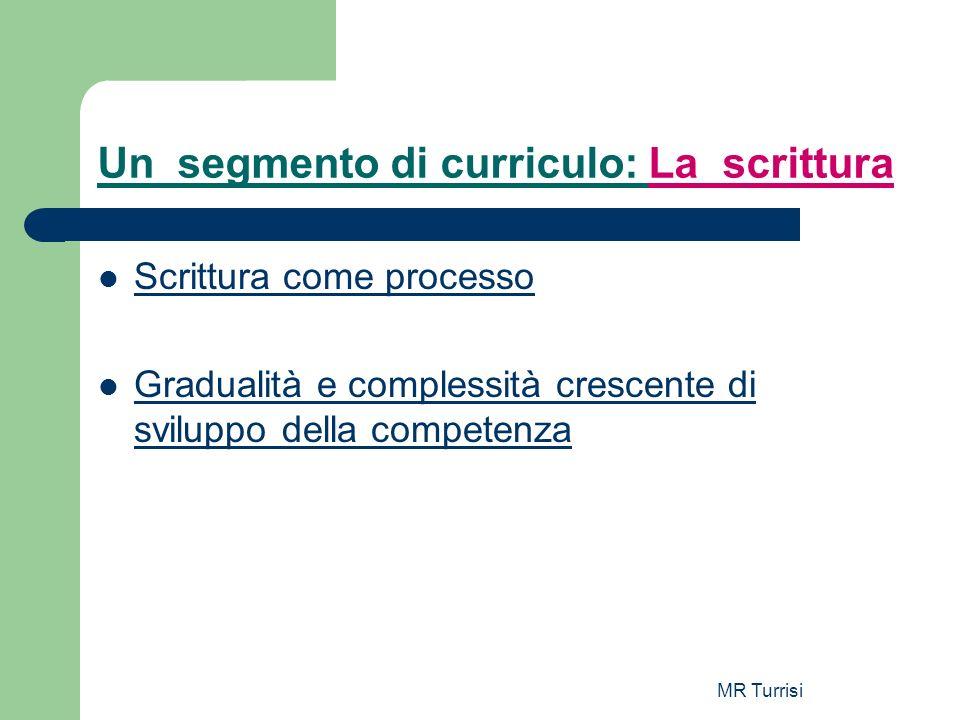MR Turrisi Un segmento di curriculo: La scrittura Scrittura come processo Gradualità e complessità crescente di sviluppo della competenza Gradualità e