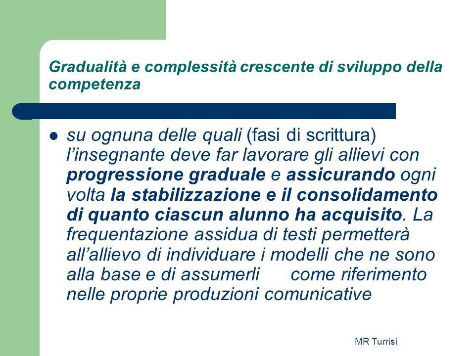 MR Turrisi Gradualità e complessità crescente di sviluppo della competenza su ognuna delle quali (fasi di scrittura) linsegnante deve far lavorare gli
