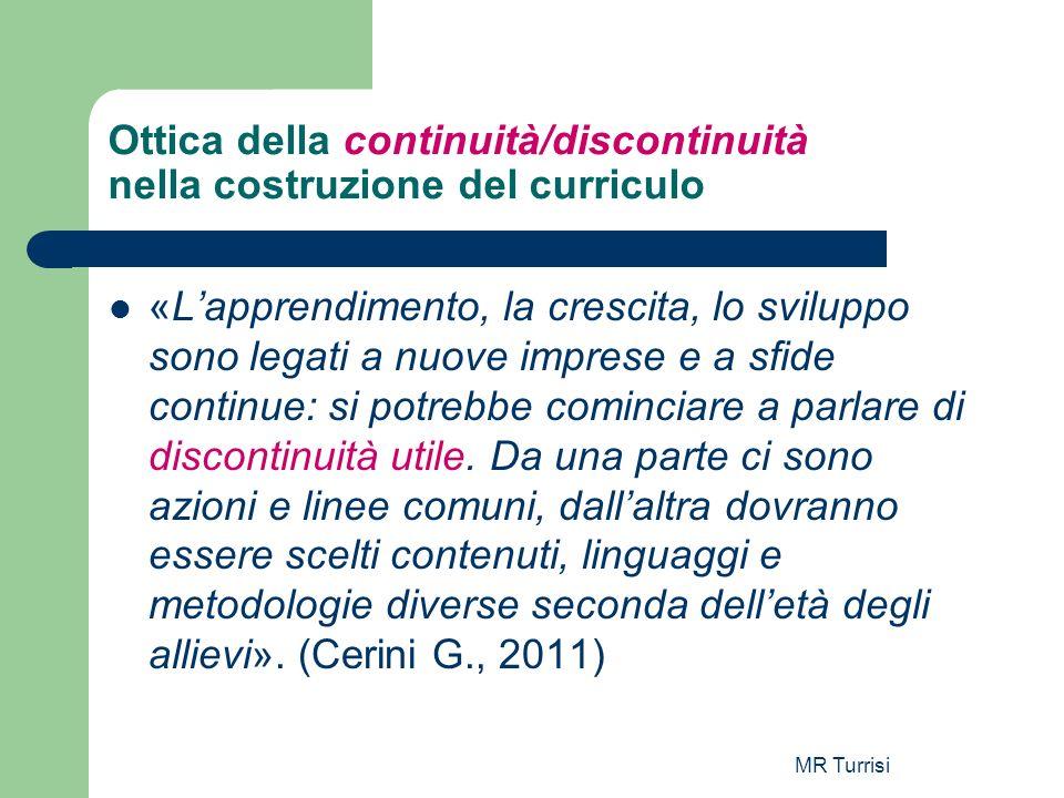 MR Turrisi Ottica della continuità/discontinuità nella costruzione del curriculo «Lapprendimento, la crescita, lo sviluppo sono legati a nuove imprese