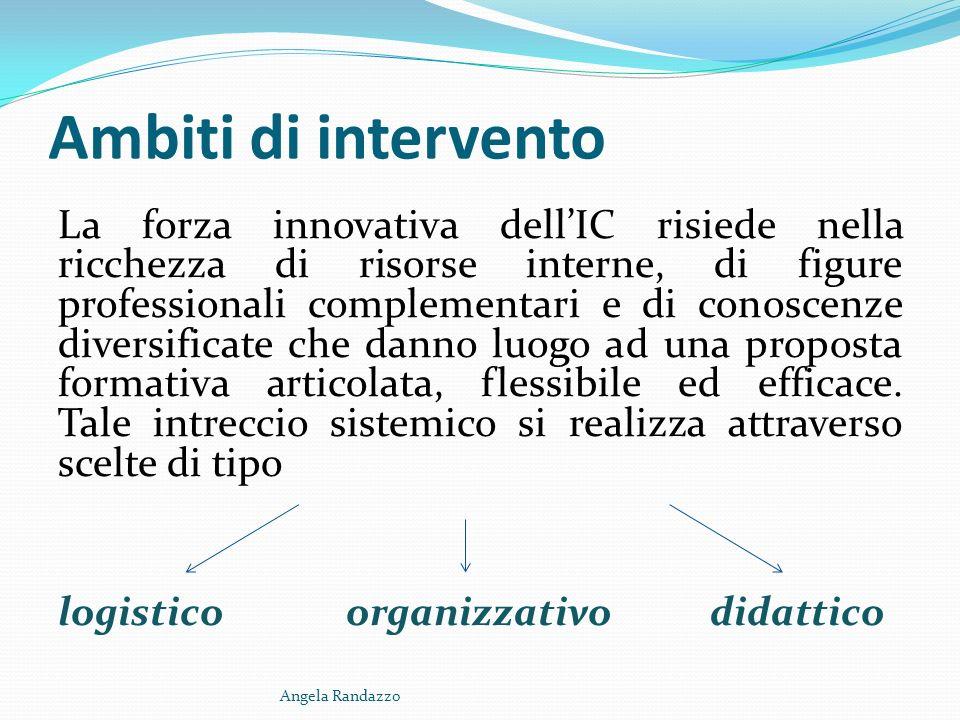 Concludendo… LIstituto Comprensivo contiene in sé il potenziale per sviluppare al meglio lidentità progettuale e curricolare di una scuola autonoma.
