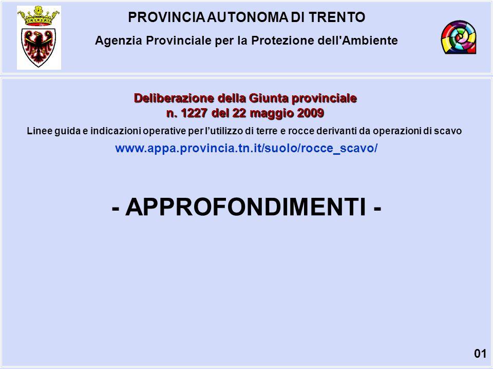 PROVINCIA AUTONOMA DI TRENTO Agenzia Provinciale per la Protezione dell Ambiente Deliberazione della Giunta provinciale n.