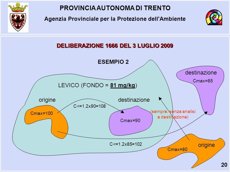 PROVINCIA AUTONOMA DI TRENTO Agenzia Provinciale per la Protezione dell Ambiente DELIBERAZIONE 1666 DEL 3 LUGLIO 2009 ESEMPIO 2 LEVICO (FONDO = 81 mg/kg) originedestinazione Cmax=100 Cmax=90 C<=1.2x90=108 Cmax=85 C<=1.2x85=102 20 origine Cmax=80 (sempre, senza analisi a destinazione)