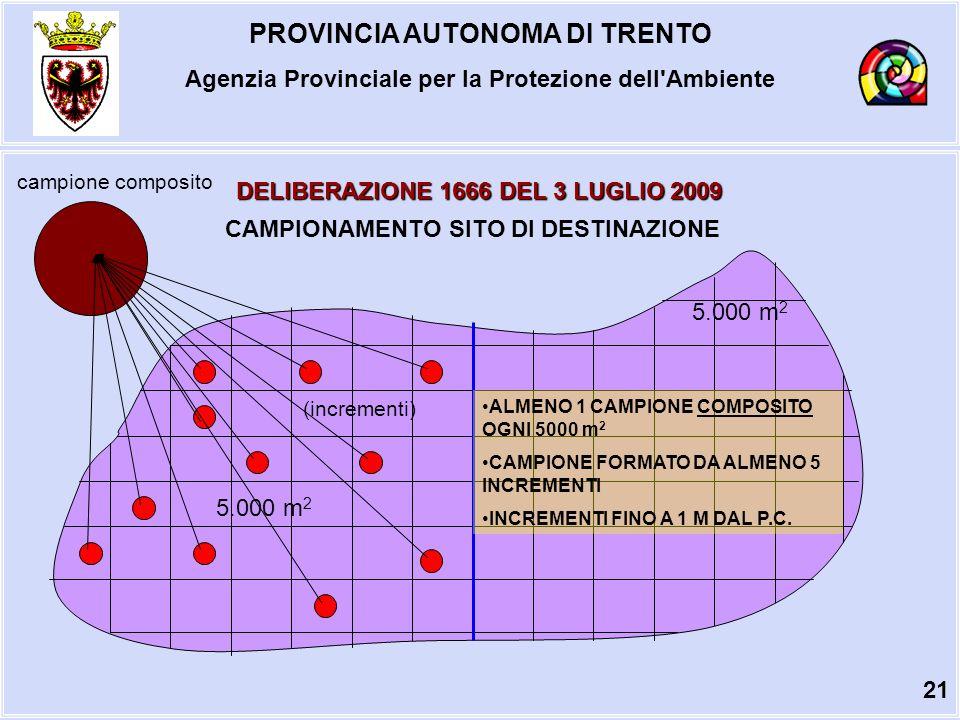 PROVINCIA AUTONOMA DI TRENTO Agenzia Provinciale per la Protezione dell Ambiente DELIBERAZIONE 1666 DEL 3 LUGLIO 2009 CAMPIONAMENTO SITO DI DESTINAZIONE 21 5.000 m 2 campione composito ALMENO 1 CAMPIONE COMPOSITO OGNI 5000 m 2 CAMPIONE FORMATO DA ALMENO 5 INCREMENTI INCREMENTI FINO A 1 M DAL P.C.