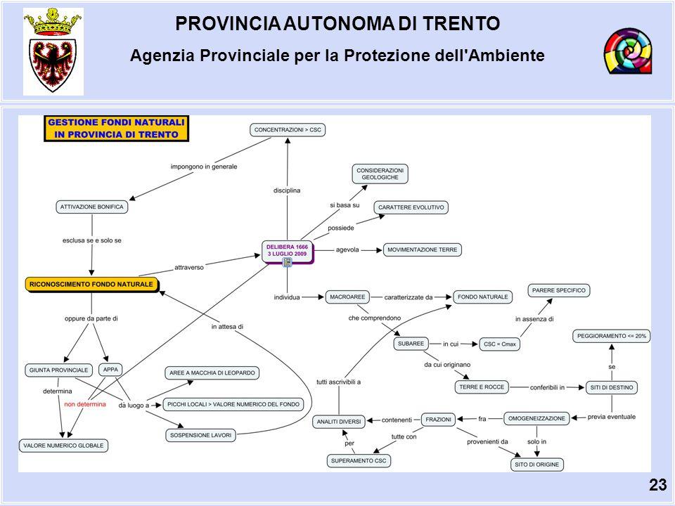 PROVINCIA AUTONOMA DI TRENTO Agenzia Provinciale per la Protezione dell Ambiente 23
