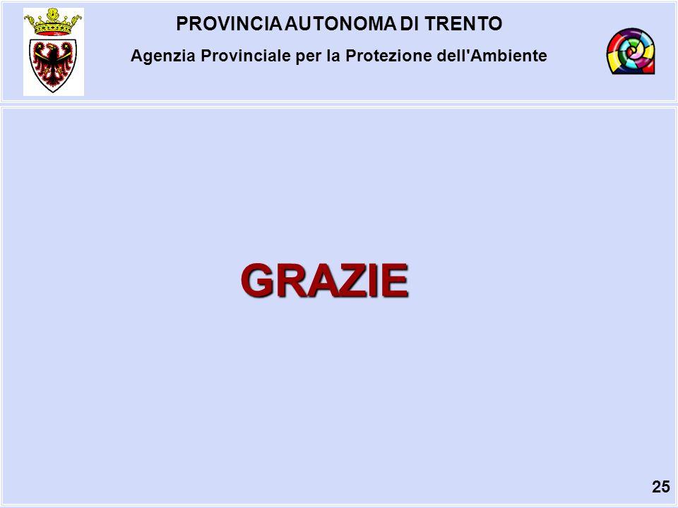 PROVINCIA AUTONOMA DI TRENTO Agenzia Provinciale per la Protezione dell Ambiente GRAZIE 25