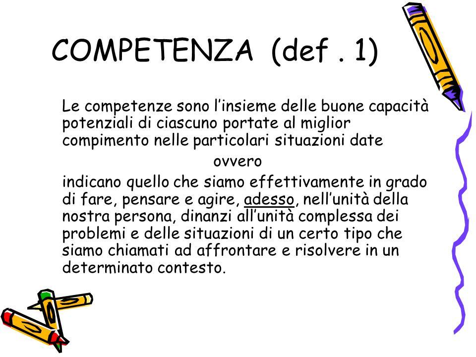 COMPETENZA (def. 1) Le competenze sono linsieme delle buone capacità potenziali di ciascuno portate al miglior compimento nelle particolari situazioni