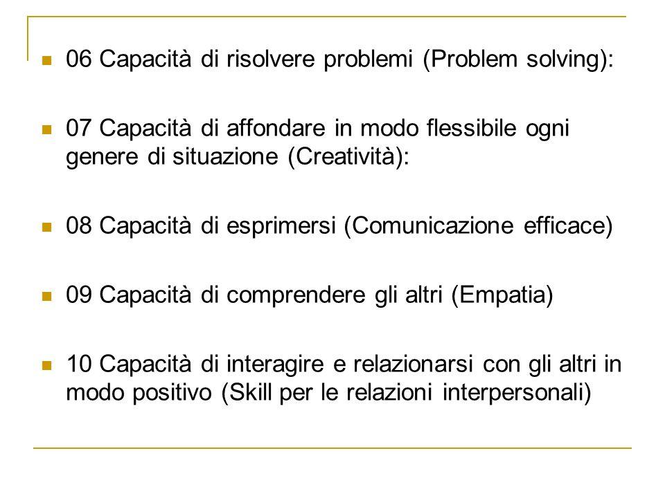 06 Capacità di risolvere problemi (Problem solving): 07 Capacità di affondare in modo flessibile ogni genere di situazione (Creatività): 08 Capacità d