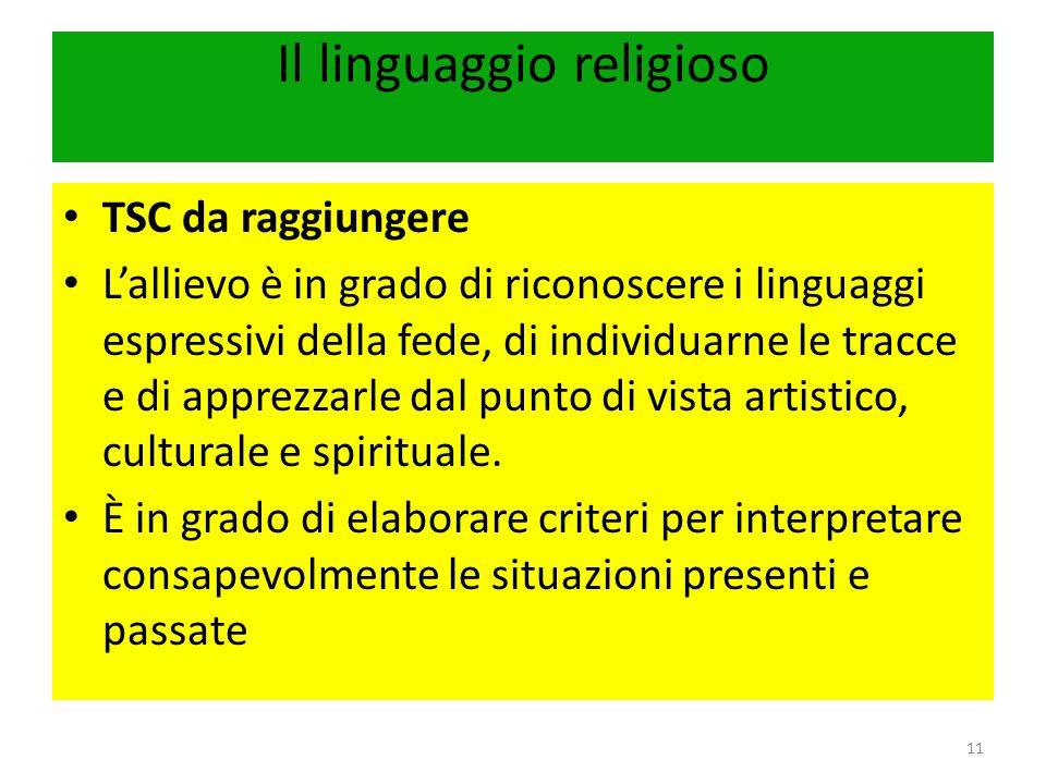 Il linguaggio religioso TSC da raggiungere Lallievo è in grado di riconoscere i linguaggi espressivi della fede, di individuarne le tracce e di apprez