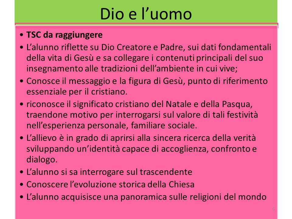 Dio e luomo TSC da raggiungere Lalunno riflette su Dio Creatore e Padre, sui dati fondamentali della vita di Gesù e sa collegare i contenuti principal