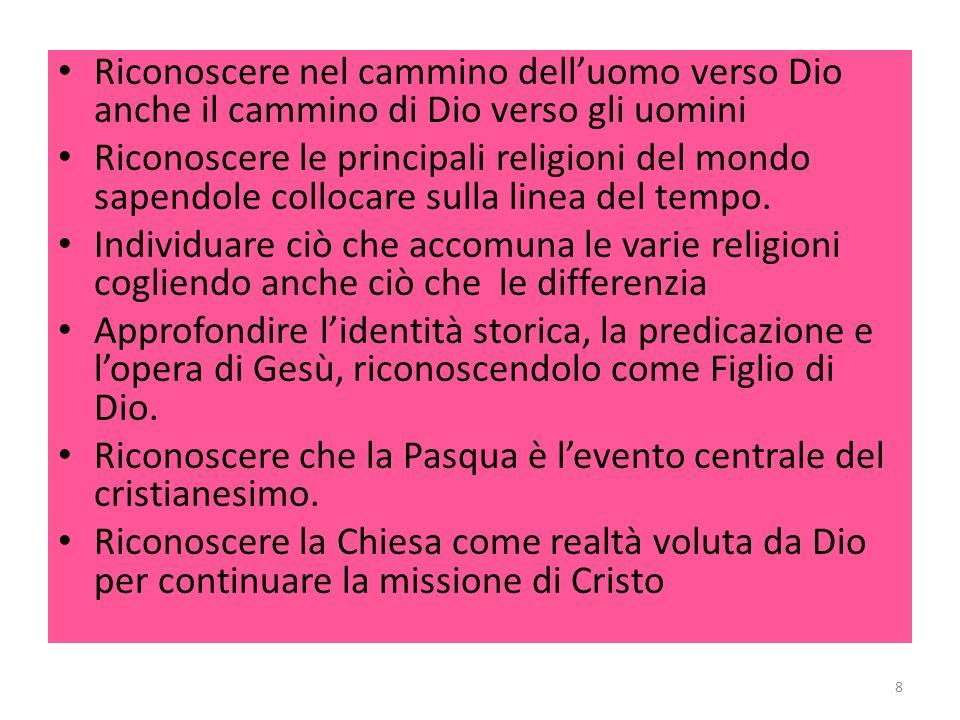 Riconoscere nel cammino delluomo verso Dio anche il cammino di Dio verso gli uomini Riconoscere le principali religioni del mondo sapendole collocare