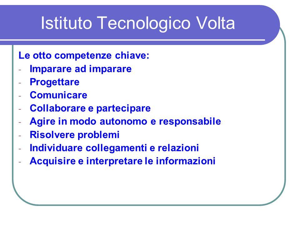 Istituto Tecnologico Volta Le otto competenze chiave: - Imparare ad imparare - Progettare - Comunicare - Collaborare e partecipare - Agire in modo autonomo e responsabile - Risolvere problemi - Individuare collegamenti e relazioni - Acquisire e interpretare le informazioni