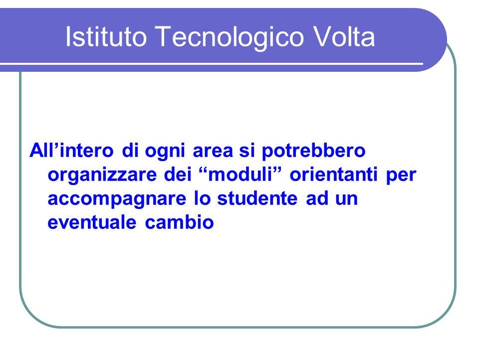 Istituto Tecnologico Volta Allintero di ogni area si potrebbero organizzare dei moduli orientanti per accompagnare lo studente ad un eventuale cambio