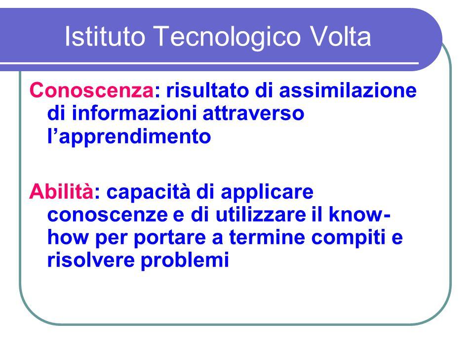 Istituto Tecnologico Volta Di solito … Introduzione Spiegazione Esercizi Verifica