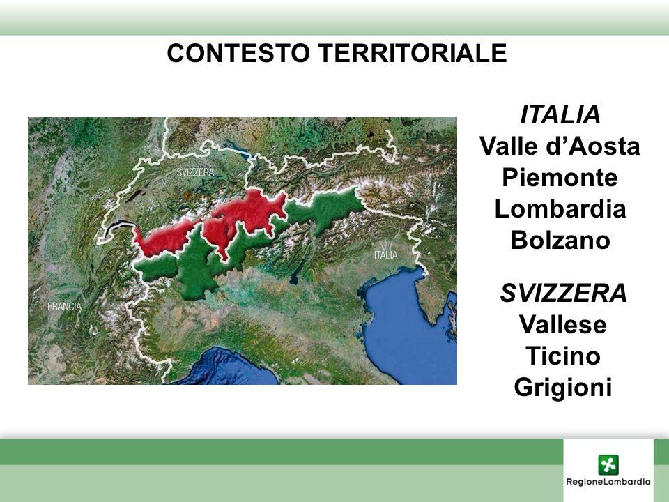 CONTESTO TERRITORIALE ITALIA Valle dAosta Piemonte Lombardia Bolzano SVIZZERA Vallese Ticino Grigioni